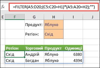 """Повернення всіх значень у діапазоні масиву (A5:D20) для товару """"Яблука"""" І регіону """"Східний"""" за допомогою функції FILTER з оператором множення (*)"""