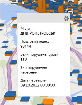 Картка даних із докладними відомостями про точку даних