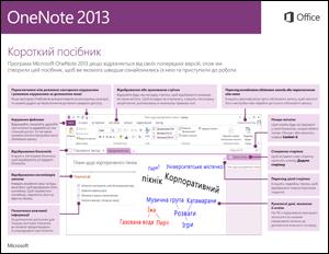 Короткий посібник користувача OneNote2013