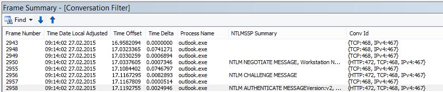 Вікно трасування Microsoft Network Monitor з даними про автентифікацію, відфільтрованими за розмовою.