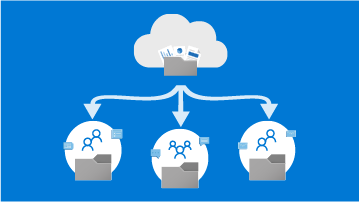 """Інфографічний ескіз """"Зберігайте свої файли в OneDrive"""" - доступ кількох людей до папок у хмарі"""