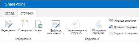 Стрічка SharePoint2013 у верхньому лівому куті екрана
