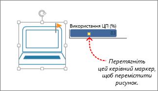 Керівний маркер на рисунку, пов'язаному з даними