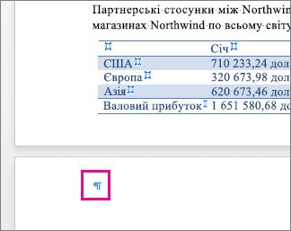 Виділено пустий знак абзацу на сторінці після таблиці