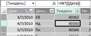 """Стовпець """"Тиждень"""""""