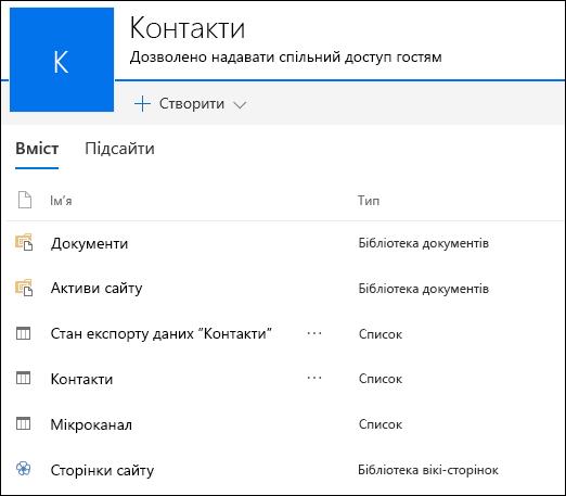 Сторінка підсайту SharePoint зі списками, експортованими з веб-програми Access