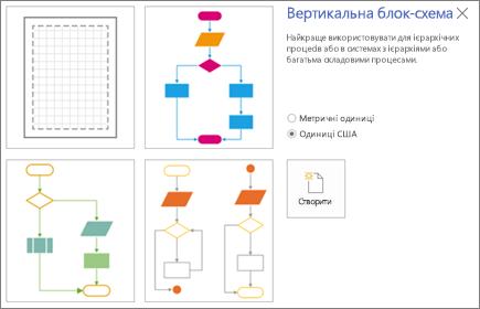"""Знімок екрана: екран """"Вертикальна блок-схема"""", на якому можна вибрати шаблон і одиниці вимірювання."""