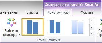 Група «Стилі SmartArt» на вкладці «Конструктор» контекстної вкладки «Знаряддя для рисунків SmartArt»