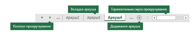 Вкладки аркушів Excel, як показано в нижній частині області Excel
