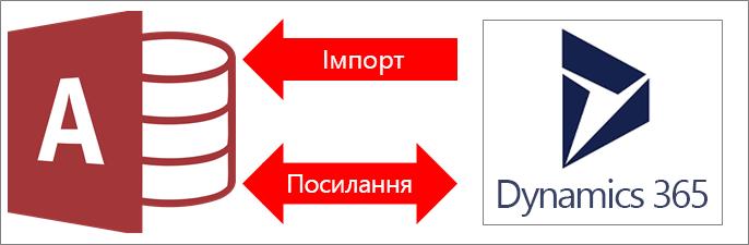 Підключення Access до Dynamics365