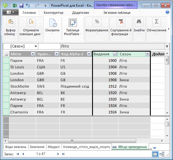 Таблиця Hosts із виділеними полями Edition і Season