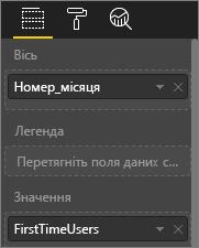 Знімок екрана: значення налаштованих візуалізацій