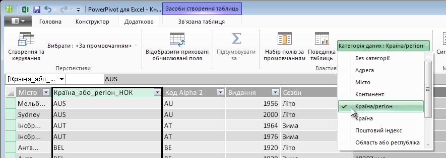 Категорії даних у надбудові PowerPivot