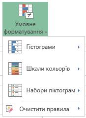 Меню умовного форматування у програмі Excel Online