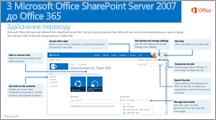 Від SharePoint 2007 до Office 365