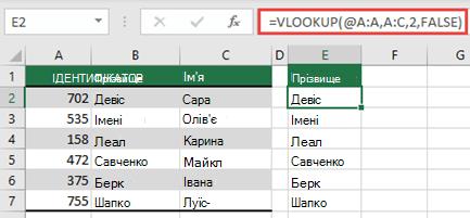 Використовуйте оператор @ і скопіюйте його: = VLOOKUP (@ A:A, A:A, 2, FALSE). Цей стиль посилання працюватиме в таблицях, але не поверне динамічний масив.