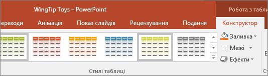 Стилі таблиць у програмі PowerPoint