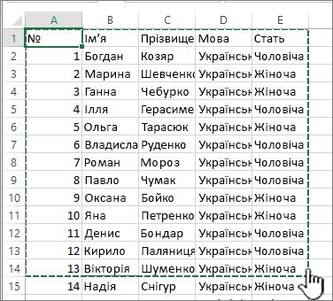 Електронна таблиця Excel із виділеним діапазоном