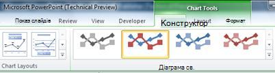 Контекстуальна вкладка «Знаряддя для діаграм» відображається лише після вибору діаграми.