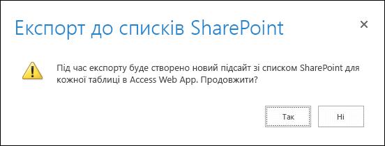 """Знімок екрана: діалогове вікно підтвердження. Якщо натиснути кнопку """"Так"""", дані експортуються до списків SharePoint, а якщо """"Ні"""", операція експорту скасується."""