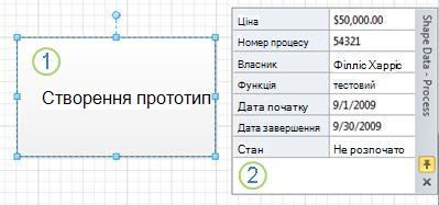 Фігура «Процес» без рисунка, пов'язаного з даними