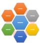 Hexagon Radial SmartArt graphic layout