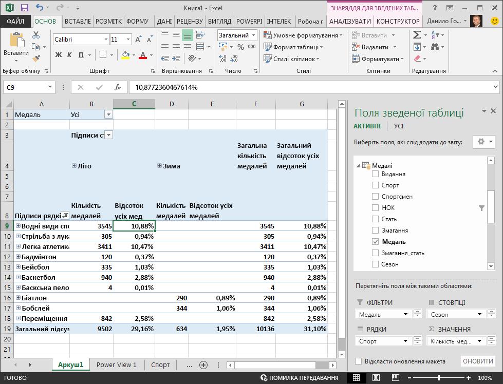 Зведена таблиця, у якій відображаються відсоткові дані