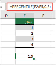 Excel Функція PERCENTILE повертає 30-й процентиль для заданого діапазону за допомогою функції =PERCENTILE(E2:E5;0,3).