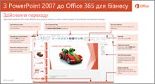 Ескіз посібника з переходу від PowerPoint 2007 до Office 365