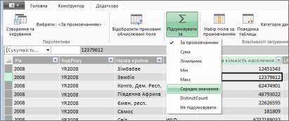 """Властивості створенні звітів у надбудові PowerPivot: меню """"Підсумовувати за"""""""