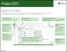 Короткий посібник користувача програми Project2013
