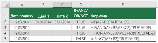 Приклади використання функції IF із функціями AND, OR та NOT для обчислення дат