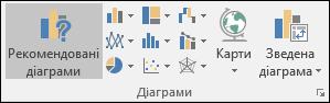Діаграма Excel: група на стрічці