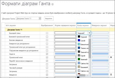 Сторінка форматування Ганта в Project Online.