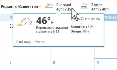 панель погоди