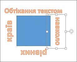 Додавання об'єкта WordArt навколо прямолінійних фігур