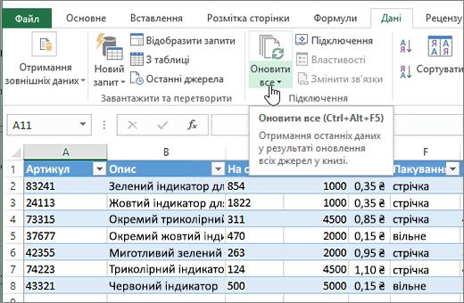 """Електронна таблиця Excel з імпортованим списком і виділеною кнопкою """"Оновити все""""."""