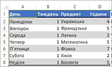 Таблиця із застосуванням кольору до альтернативних рядків