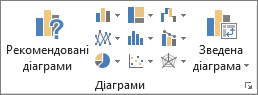 Excel charts buttons