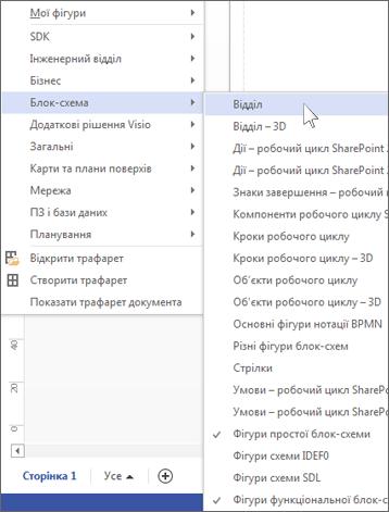 Список додаткових фігур у програмі Visio