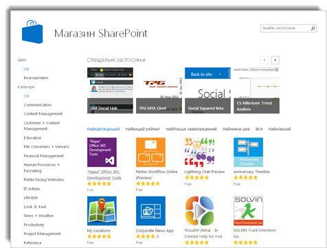 Знімок екрана з Магазином SharePoint