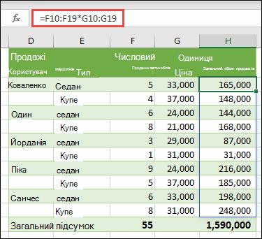 Функція масиву для кількох клітинок у клітинці H10 =F10:F19*G10:G19 для визначення кількості автомобілів, проданих за ціною за одиницю