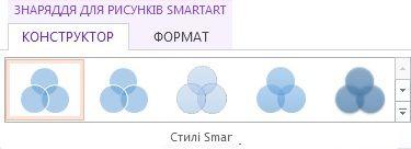 Група ''Стилі SmartArt'' на вкладці ''Конструктор'' контекстної вкладки ''Знаряддя для рисунків SmartArt''
