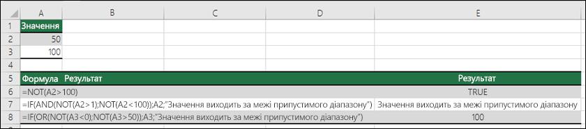 Приклад використання функції NOT із функціями IF, AND і OR