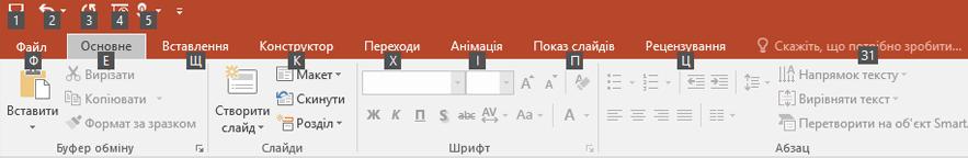 Підказки клавіш на стрічці в PowerPoint