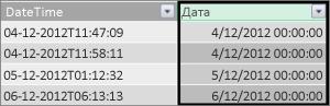 Стовпець Date у таблиці фактів