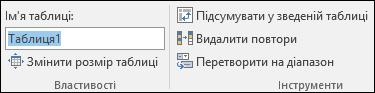 Зображення «ім'я» в рядку формул Excel перейменування таблиці