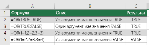 Приклади використання функції OR