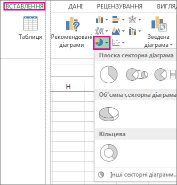 """Параметр вставлення секторної діаграми у групі діаграми на вкладці """"Вставлення"""""""
