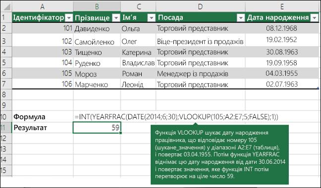Приклад 4: застосування функції VLOOKUP